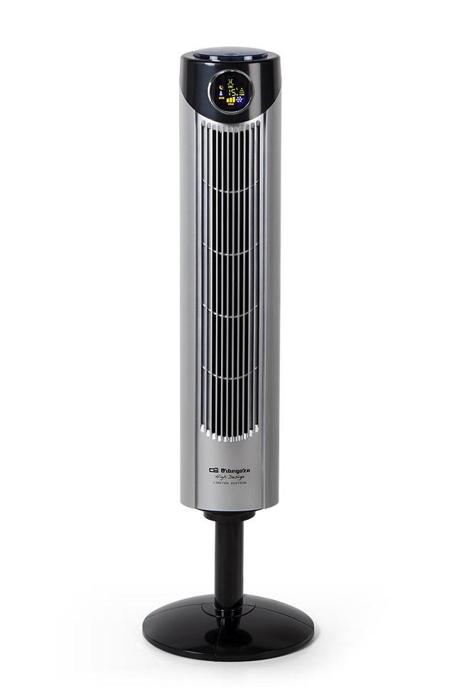 descripcion ventilador orbegozo twm 1015